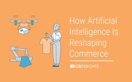 RETAIL // How Artificial Intelligence Is Reshaping Commerce