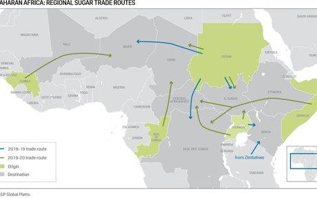 The reshaping of Sub-Saharan African sugar trade flows