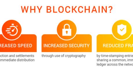Weekly JAAGNet Blockchain Community Blog News Feed - 02.17.20