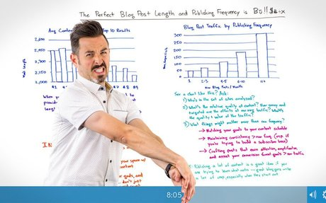 The Perfect Blog Post Length and Publishing Frequency is B?!!$#÷x - Whiteboard Friday