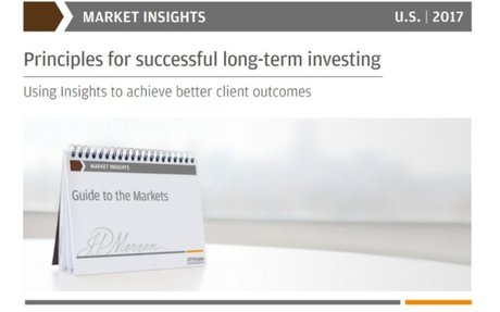Principles for Successful Long-Term Investing