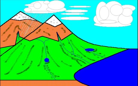 A Summary of the Hydrologic Cycle:  bringing all the pieces together