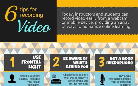 6 Tips for Recording Video (Infographic) - MICHELLE PACANSKY-BROCK