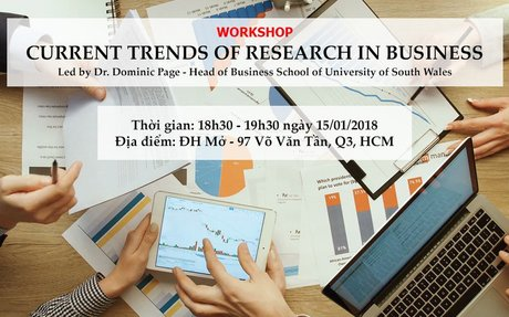 Current Trends of Research In Business