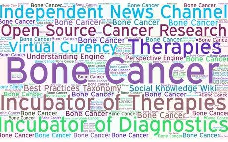 Bone Cancer - Osteosarcoma Intelligence Report