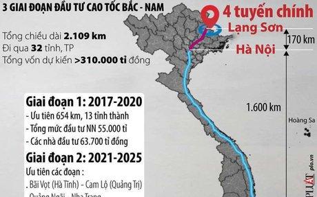 Sẽ khởi công 3 dự án cao tốc Bắc Nam trong năm 2019