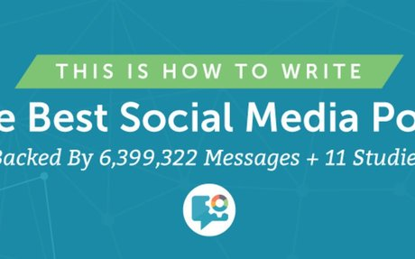 Social Media Content Creation: Do Better With The Social Message Optimizer