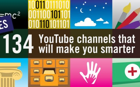 The Nominees - 134 YouTube channels that will make you smarter