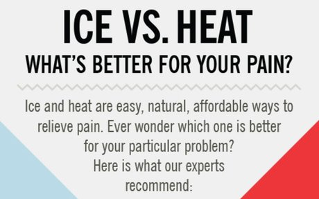 This Chart Shows You When To Use Ice Or Heat For Your Pain