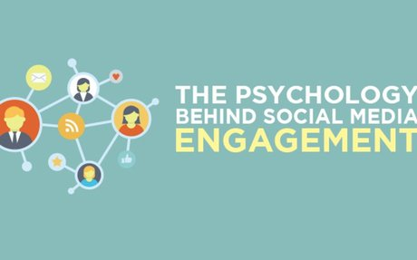 The Psychology Behind Social Media Engagement  #SMM