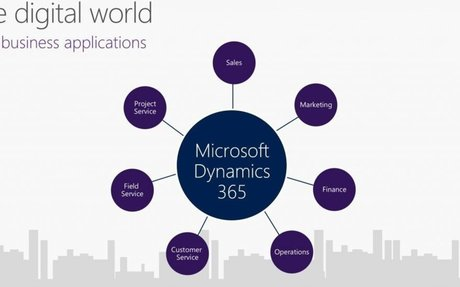 Grow your Retail Business with Microsoft Dynamics 365