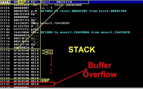 Hacker Course Buffer Overflow - A Practical Example (with Exploit)