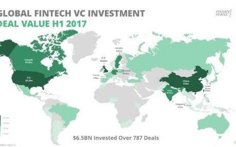2017-07 Innovate Finance Global FinTech VC Investment H1 Report