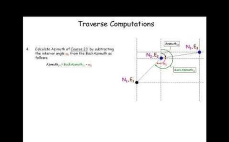 🖐🏼🖐🏼Surveying Traverse Computations in 10 Steps