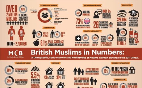 British Muslims on policing, extremism and Prevent