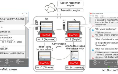 Fujitsu Launches Diversity Communication Tool LiveTalk, with Multilingual Translation Fu