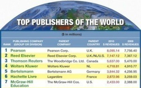 Professional Development - Why Education Publishing Is Big Business