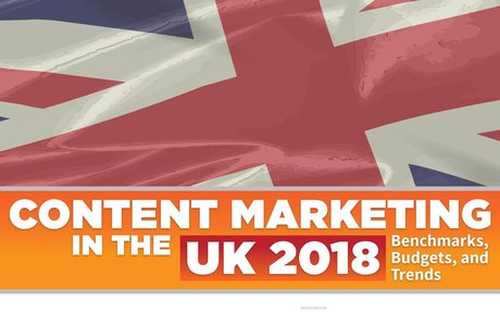 5 Things You Can Learn from Highly Committed UK Content Marketers