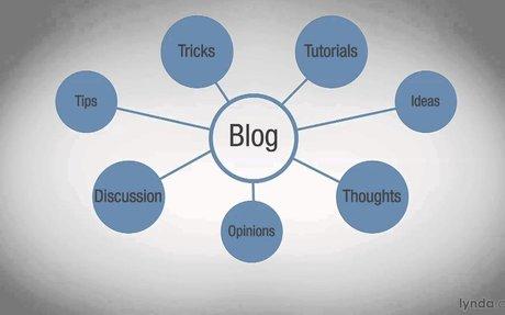 Blogging tutorial: Why blog for business? | lynda.com