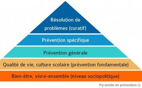 Management émotionnel (2) : des approches (1) | Université de Paix asbl