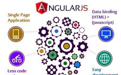 AngularJS – A Good Choice For Web Application Development