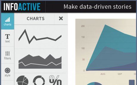 Infoactive | Create and Share Visual Stories