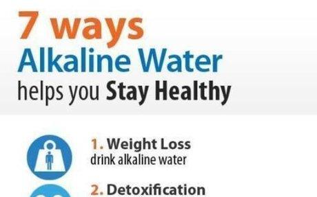 Ravi Kumar Desu's answer to Do I need alkaline water ionizer in India? - Quora