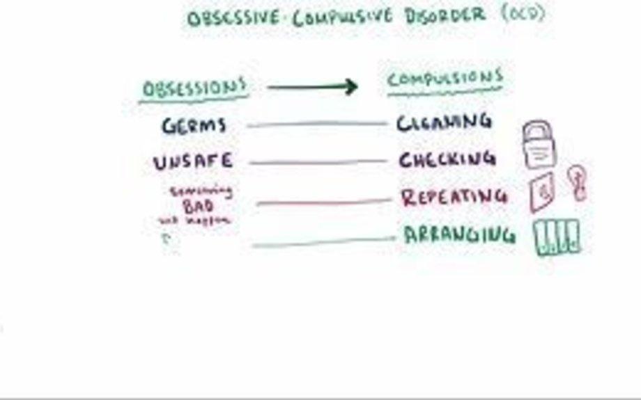 Obsessive-compulsive disorder: MedlinePlus Medical Encyclopedia