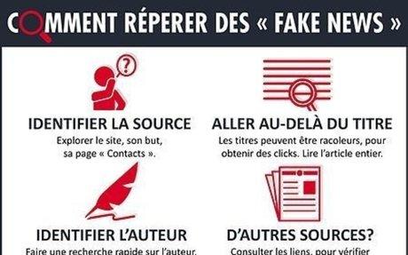 infographie IFLA -- Comment repérer des fausses informations ? (en plusieurs langues)