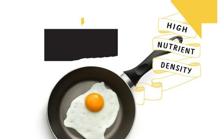 Egg Nutrition | Incredible Egg