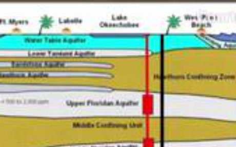 Historic water plan revealed for Lake Okeechobee