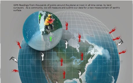 Survey the Earth in a Day: Land Surveyors Unite to Measure Our Planet's Surface