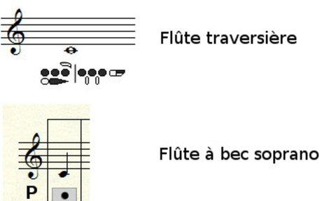 Apprendre la flûte