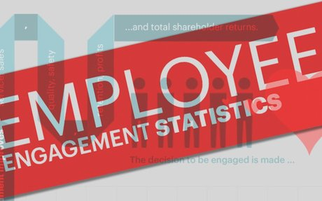 Employee Engagement Statistics | MyHub Intranet Software