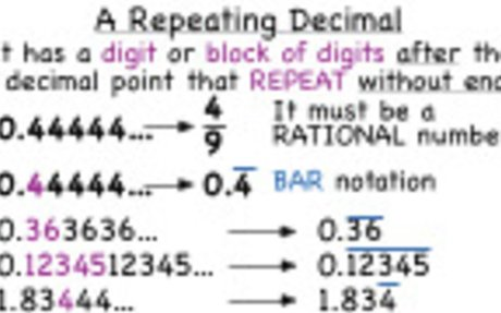 How Do You Turn a Repeating Decimal Into a Fraction? | Virtual Nerd
