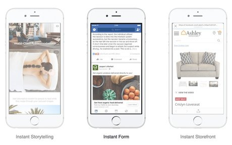 "Facebook Upgrades Canvas Ads, Now Known as ""Instant Experience"" Ads - Search Engine Journa"