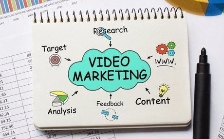 Why Video Has Become THE Hottest Digital Marketing Trend