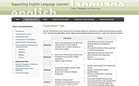 Assessment Tips – Supporting English Language Learners