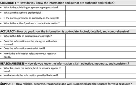 CARS Checklist for Evaluating Sources.pdf