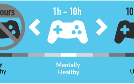 The Positive Effects of Gaming on Mental Health