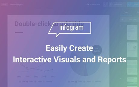 Infogram: Create Infographics, Reports and Maps