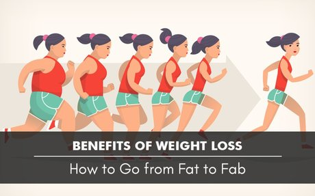 How To Lose Weight - Huntsville Medical Weight Loss
