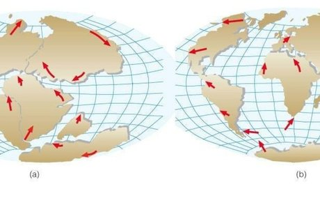 Climate Change due to Plate Tectonics