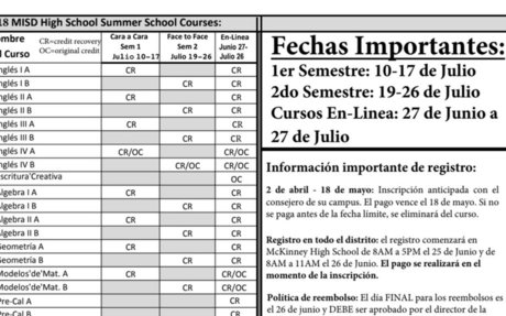 Summer Course List 2018 Spanish.pdf