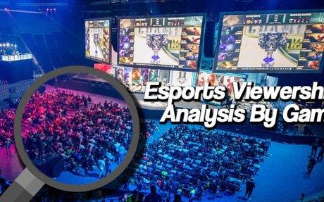 Esports viewership analysis by game | Esportz Network