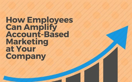 How Employees Can Amplify Account-Based Marketing at Your Company #EmployeeAdvocacy
