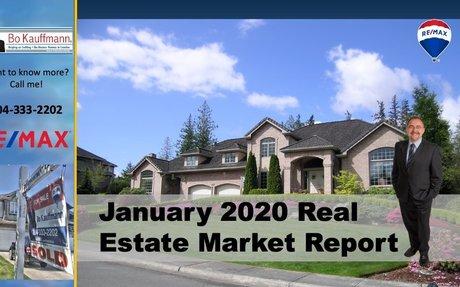 Winnipeg Housing Market Report - Jan. 2020 - Real Estate Market