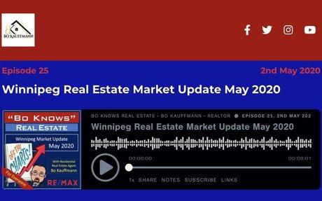 Winnipeg Real Estate Market Update May 2020