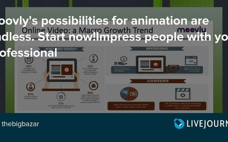 Moovly's possibilities for animation are endless. Start now!Impress people with your pr...
