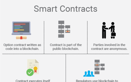 Weekly JAAGNet Blockchain Community Blog News Feed -12.09.19